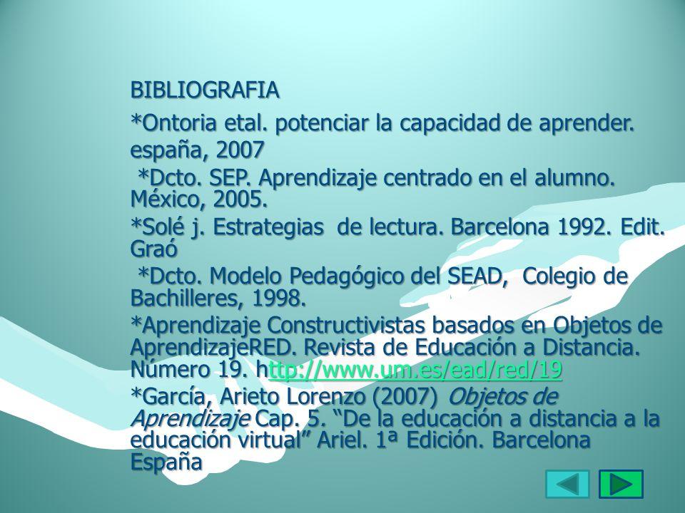 BIBLIOGRAFIA *Ontoria etal. potenciar la capacidad de aprender. españa, 2007. *Dcto. SEP. Aprendizaje centrado en el alumno. México, 2005.