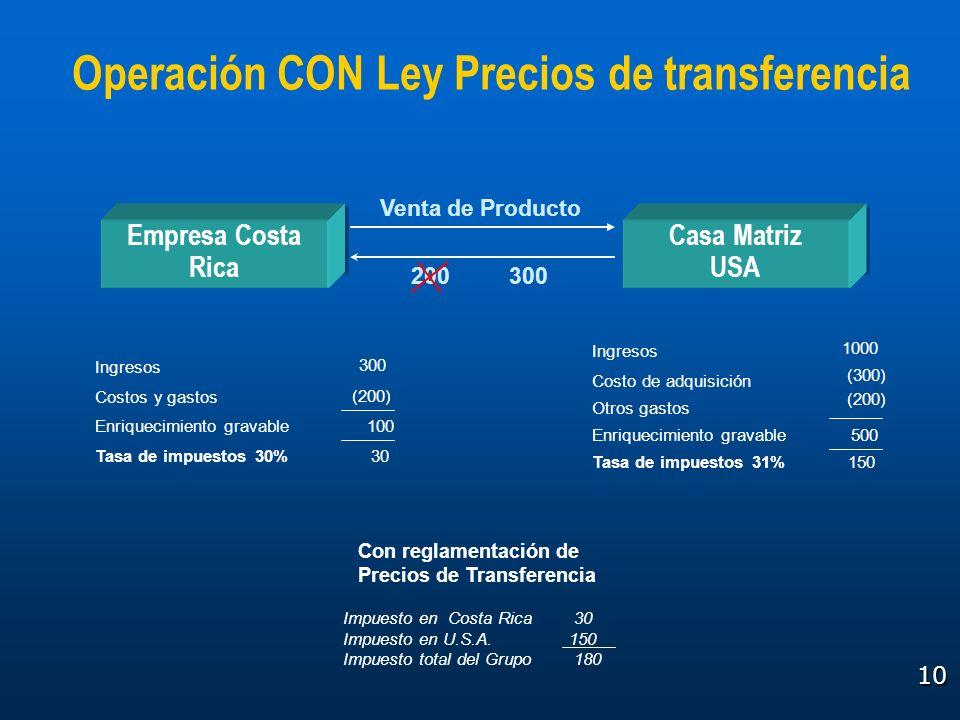 Operación CON Ley Precios de transferencia