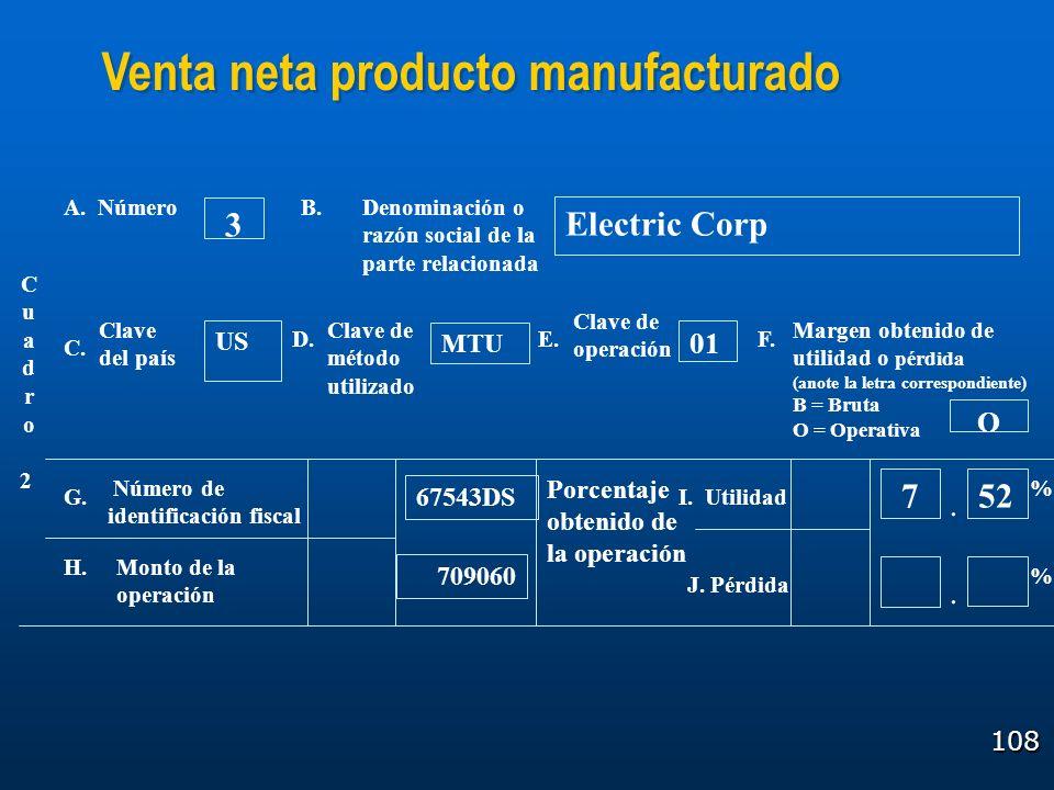 Venta neta producto manufacturado