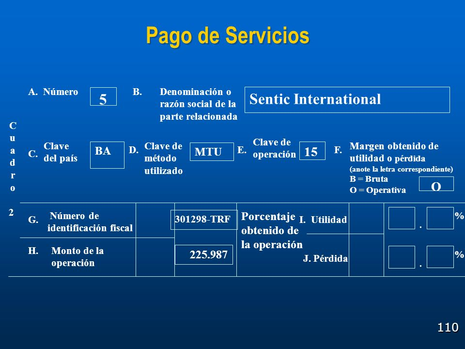 Pago de Servicios 5 Sentic International . . 15 O BA MTU