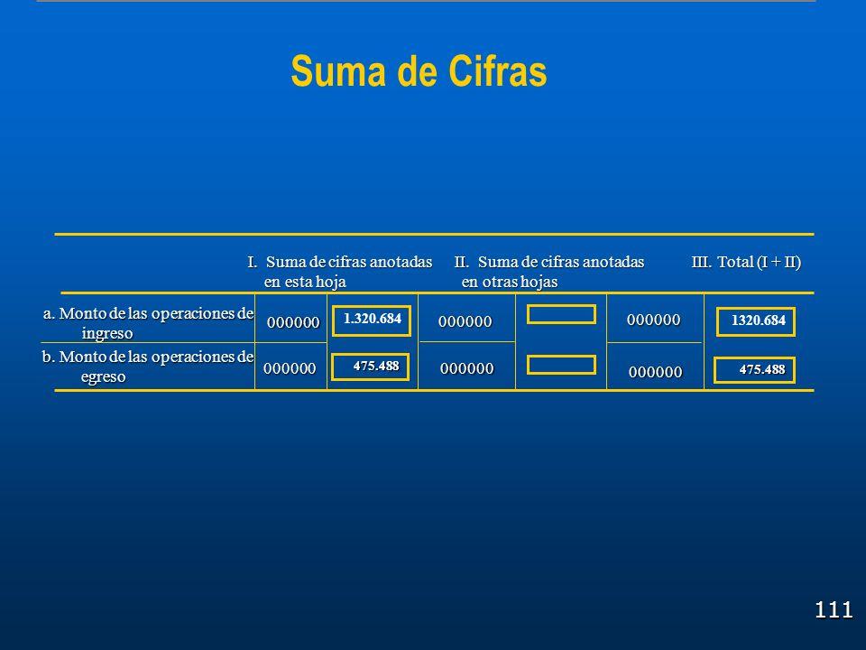 Suma de Cifras I. Suma de cifras anotadas II. Suma de cifras anotadas III. Total (I + II)