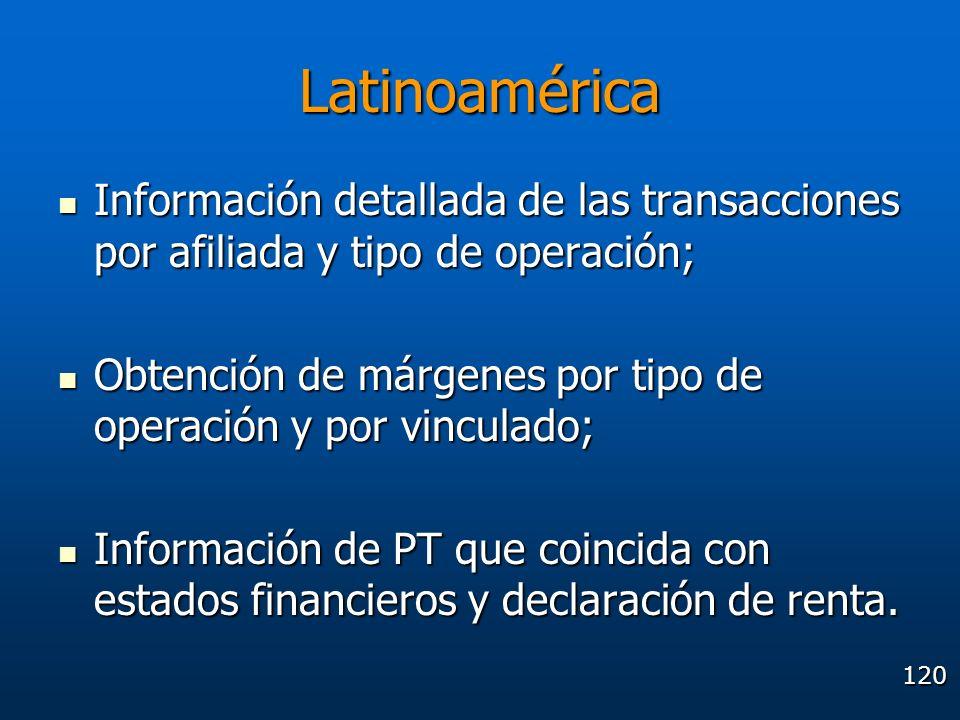 Latinoamérica Información detallada de las transacciones por afiliada y tipo de operación;