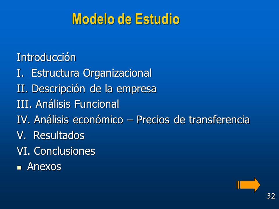 Modelo de Estudio Introducción I. Estructura Organizacional