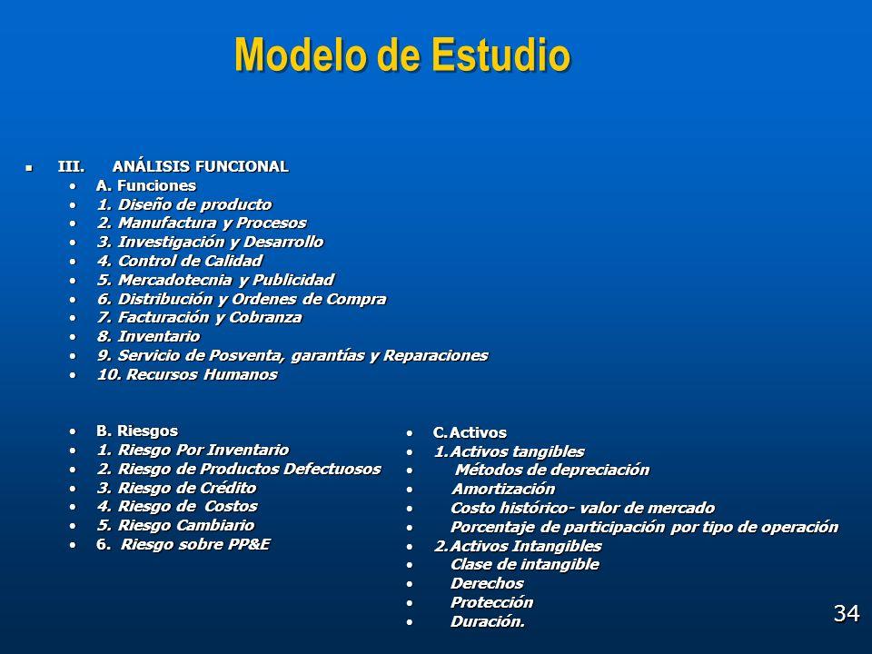 Modelo de Estudio III. ANÁLISIS FUNCIONAL A. Funciones