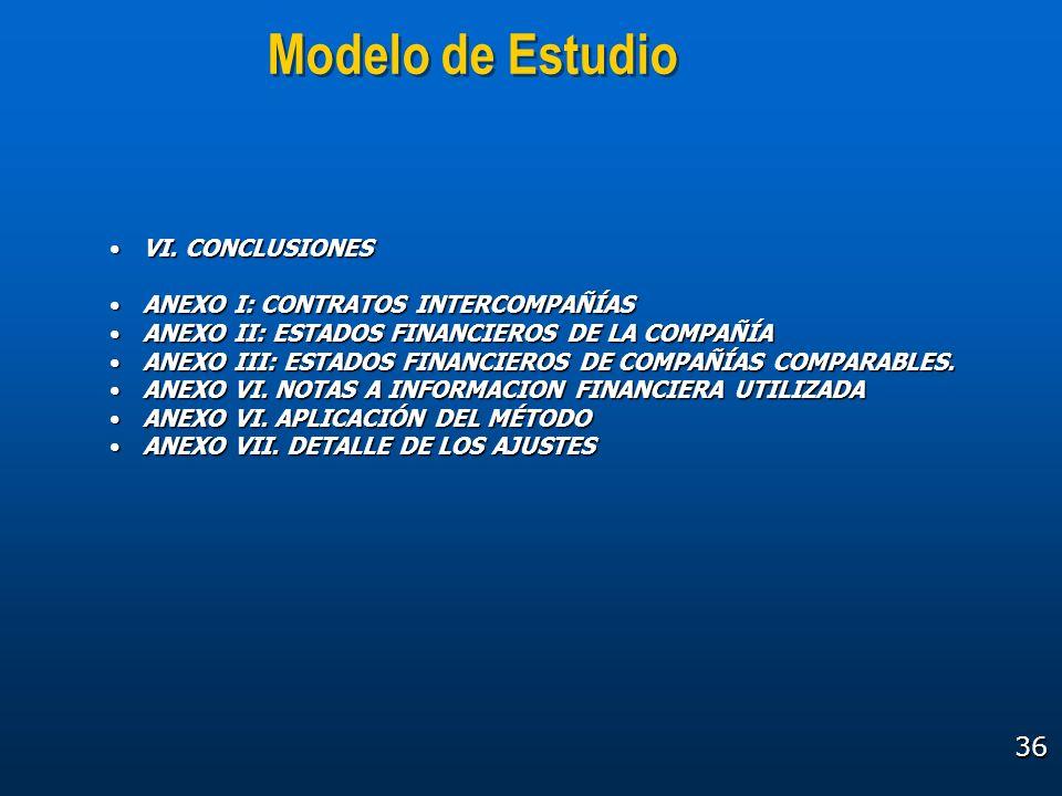 Modelo de Estudio VI. CONCLUSIONES ANEXO I: CONTRATOS INTERCOMPAÑÍAS