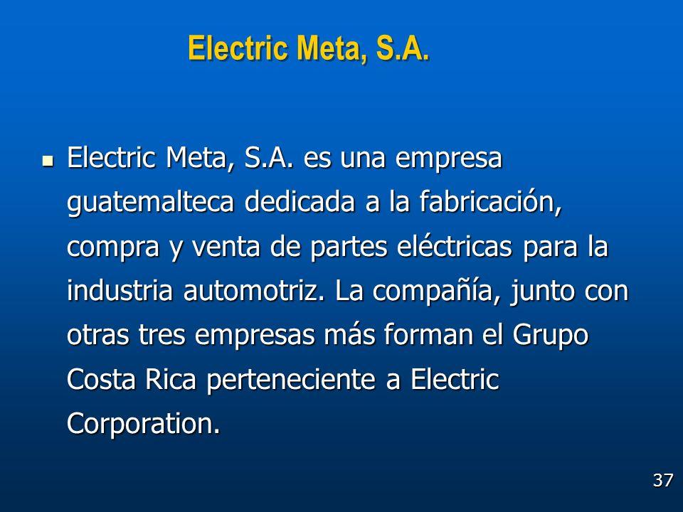 Electric Meta, S.A.