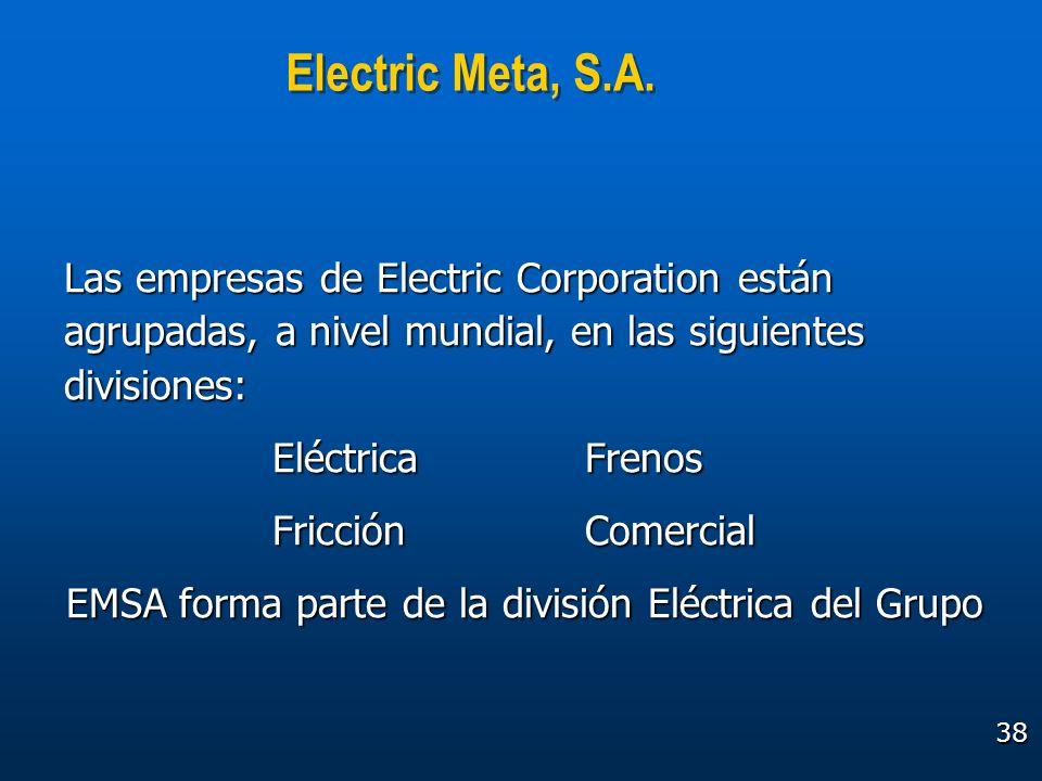 EMSA forma parte de la división Eléctrica del Grupo