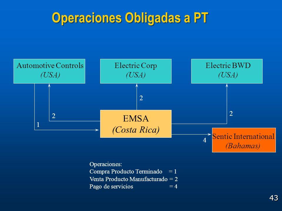 Operaciones Obligadas a PT