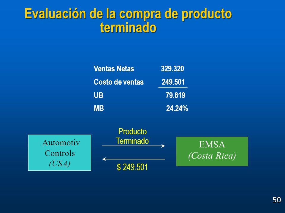 Evaluación de la compra de producto terminado