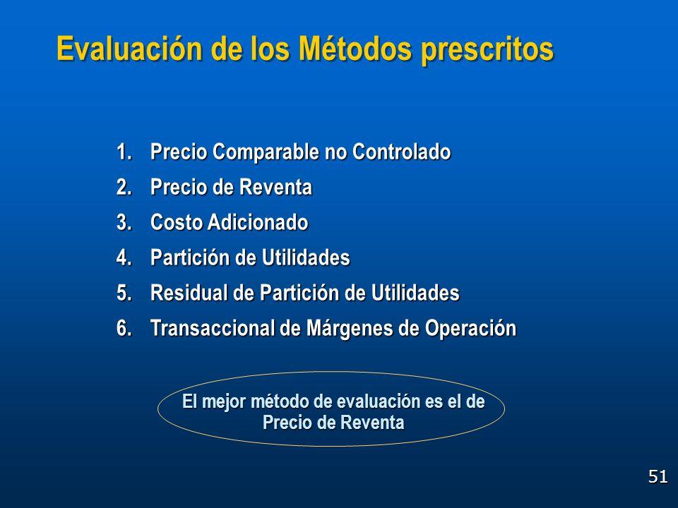 Evaluación de los Métodos prescritos