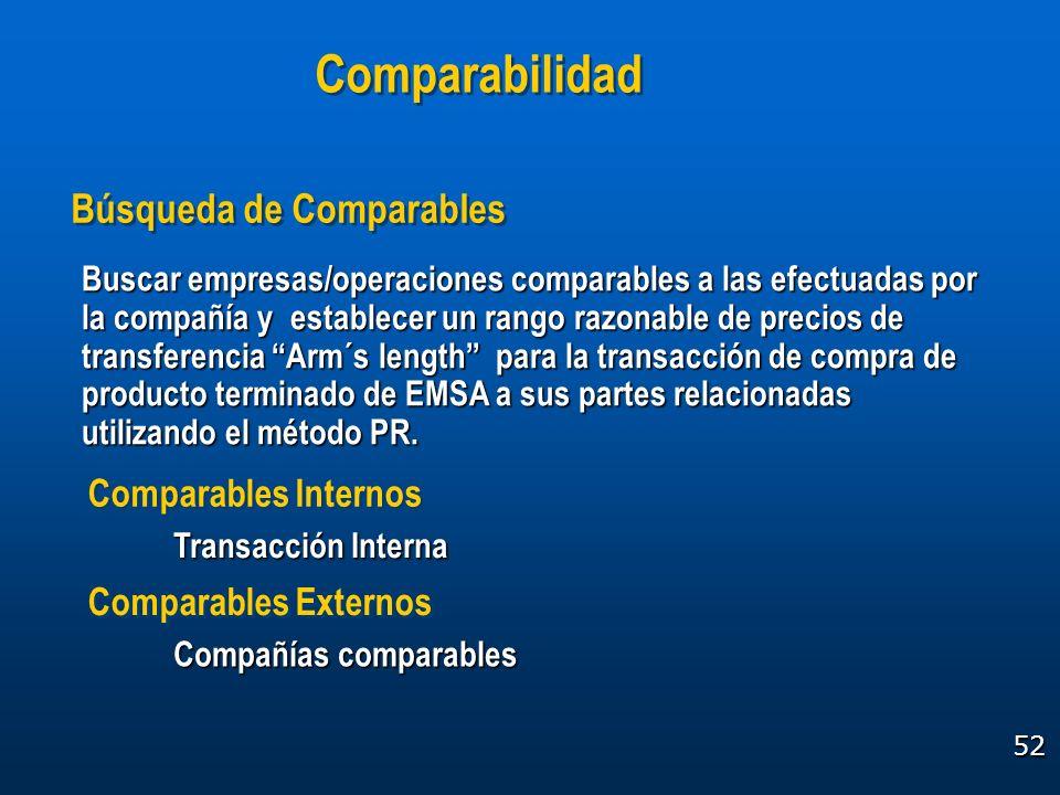 Comparabilidad Búsqueda de Comparables Comparables Internos