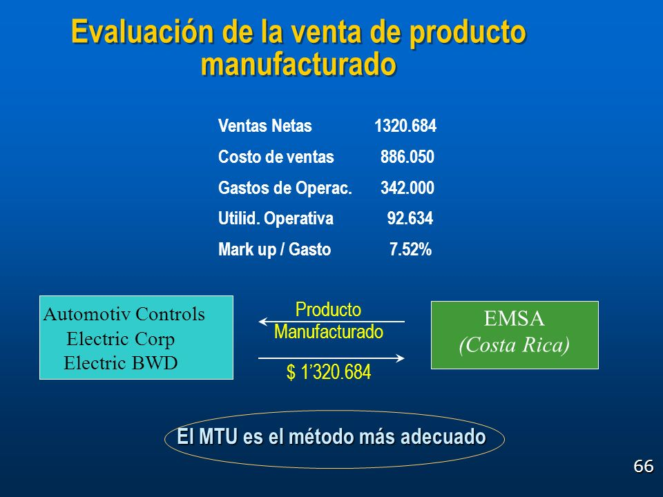 Evaluación de la venta de producto manufacturado