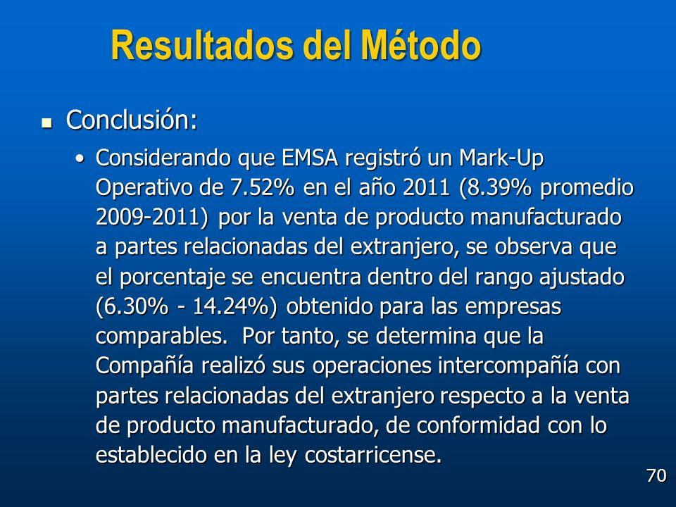 Resultados del Método Conclusión: