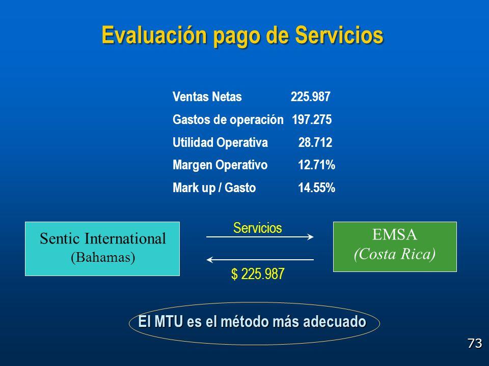 Evaluación pago de Servicios El MTU es el método más adecuado