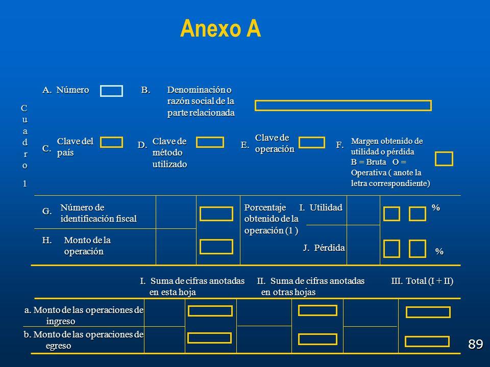 Anexo A A. Número. B. Denominación o razón social de la parte relacionada. Cuadro. 1. Clave de operación.