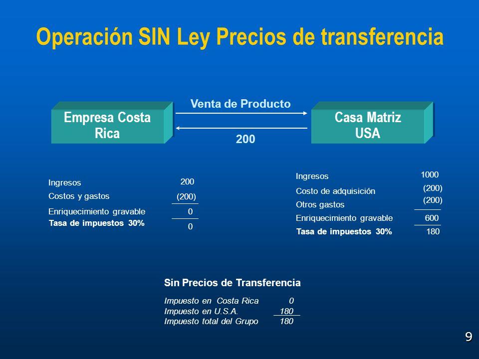 Operación SIN Ley Precios de transferencia