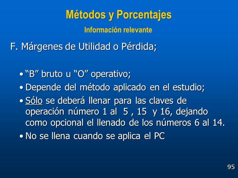 Métodos y Porcentajes F. Márgenes de Utilidad o Pérdida;