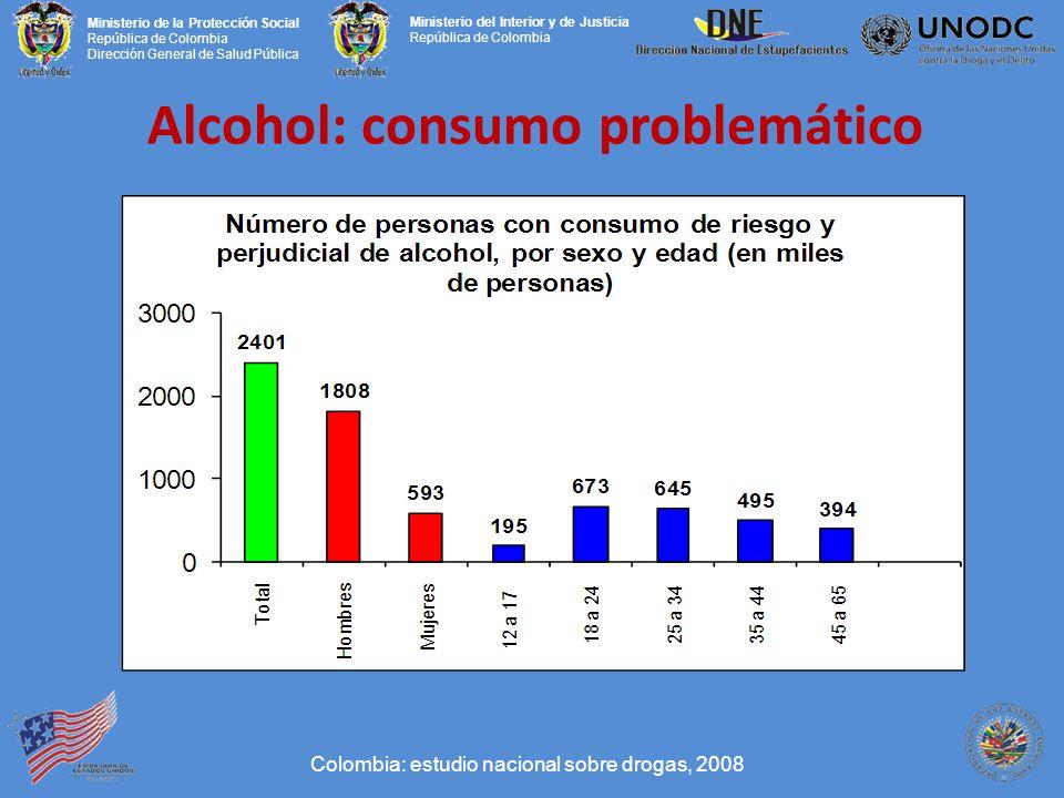 Alcohol: consumo problemático