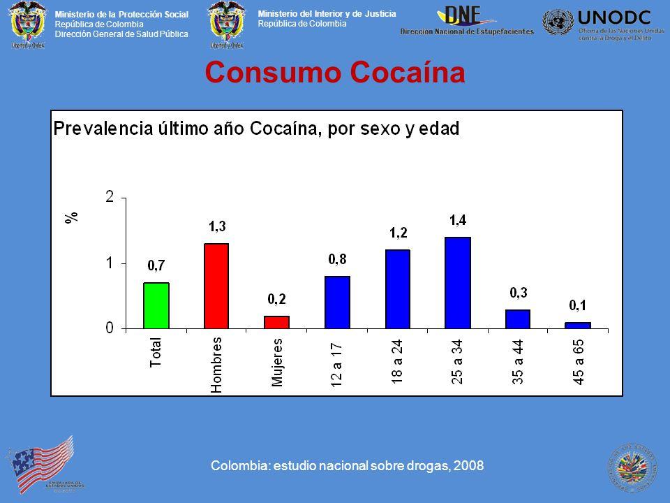Consumo Cocaína Colombia: estudio nacional sobre drogas, 2008