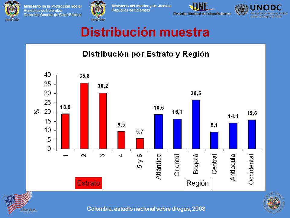 Distribución muestra Estrato Región