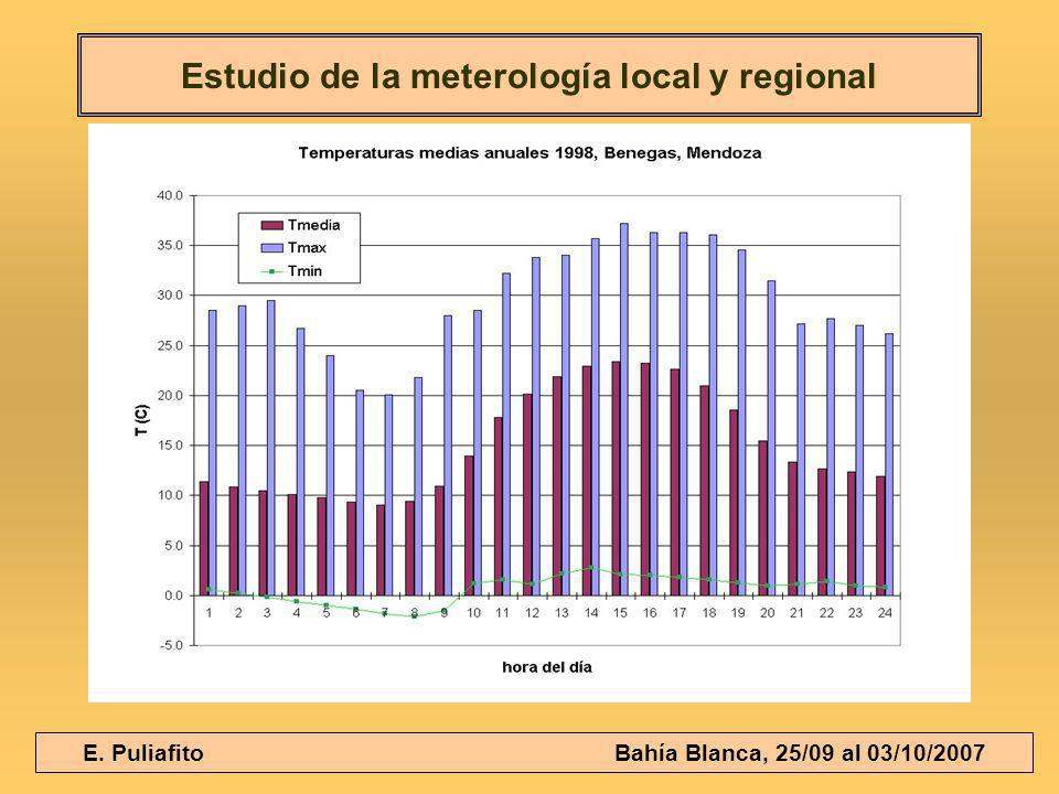 Estudio de la meterología local y regional