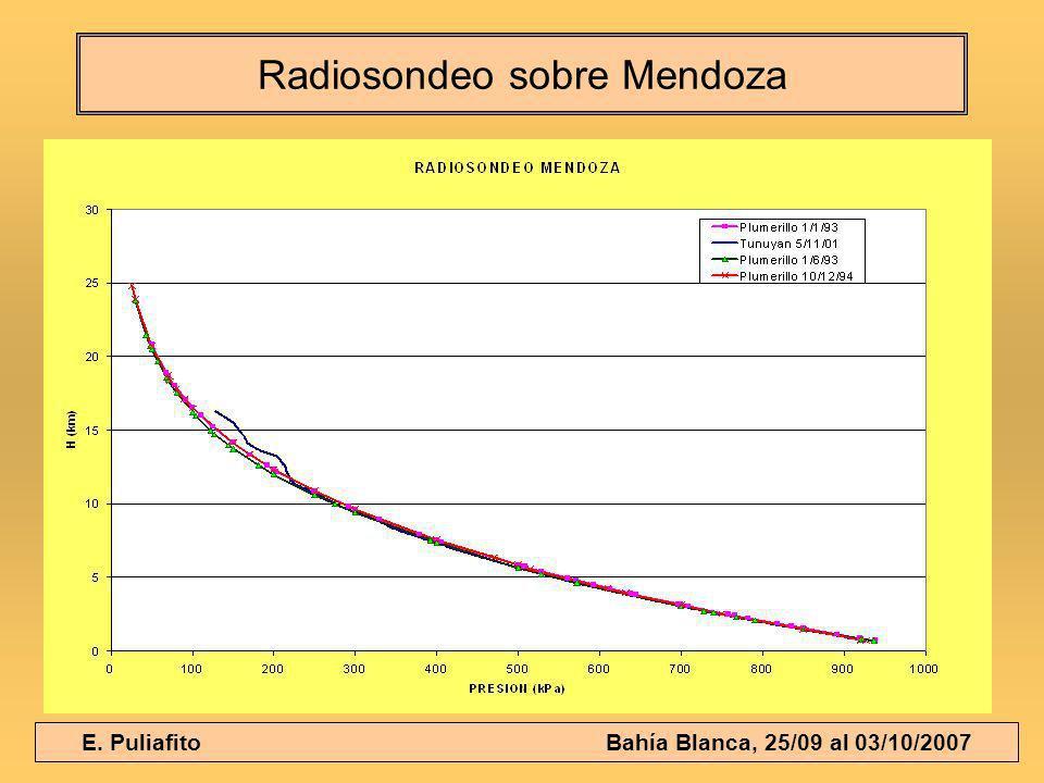 Radiosondeo sobre Mendoza