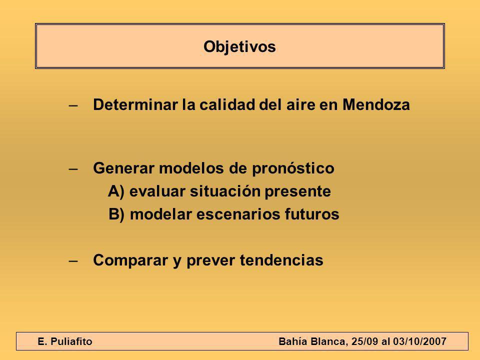 Objetivos Determinar la calidad del aire en Mendoza. Generar modelos de pronóstico. A) evaluar situación presente.