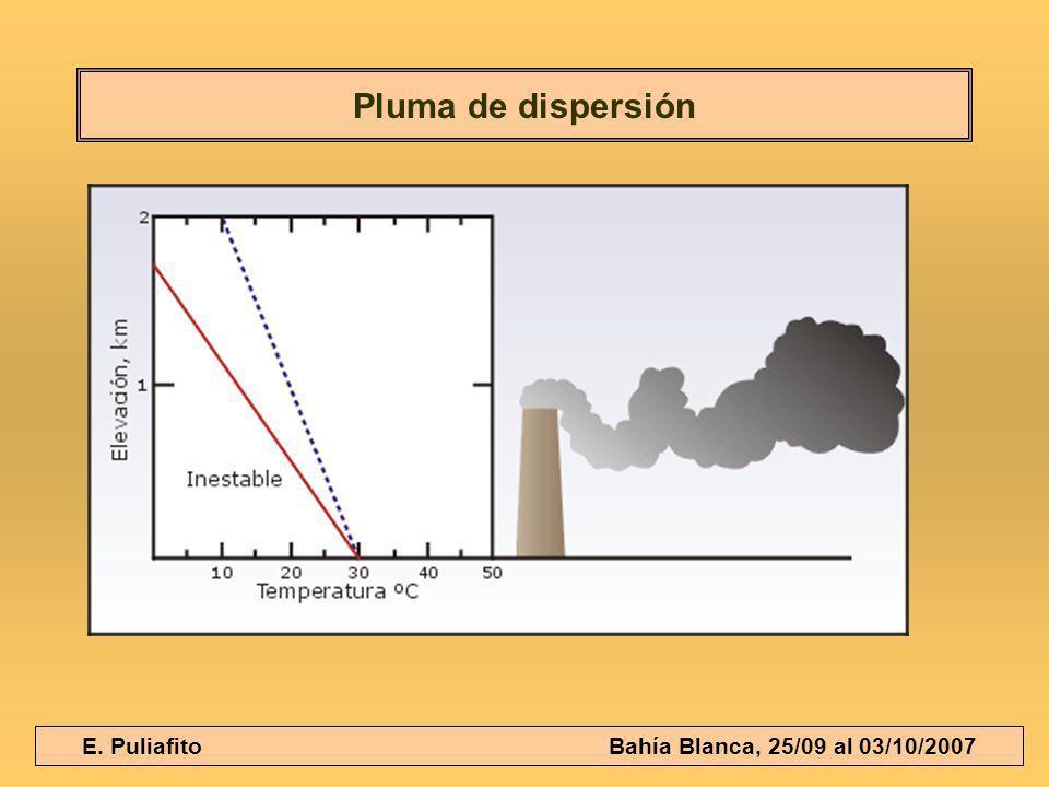 Pluma de dispersión