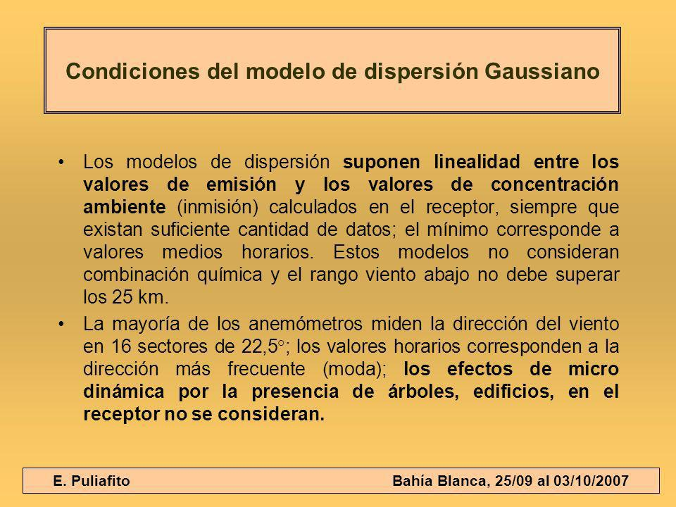 Condiciones del modelo de dispersión Gaussiano