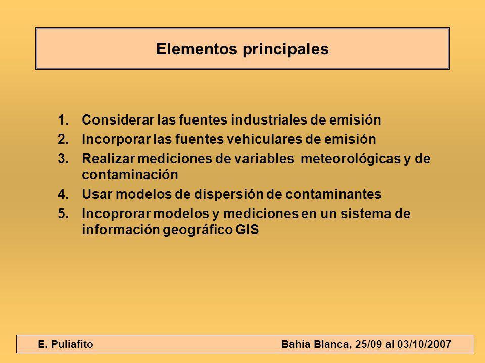 Elementos principales