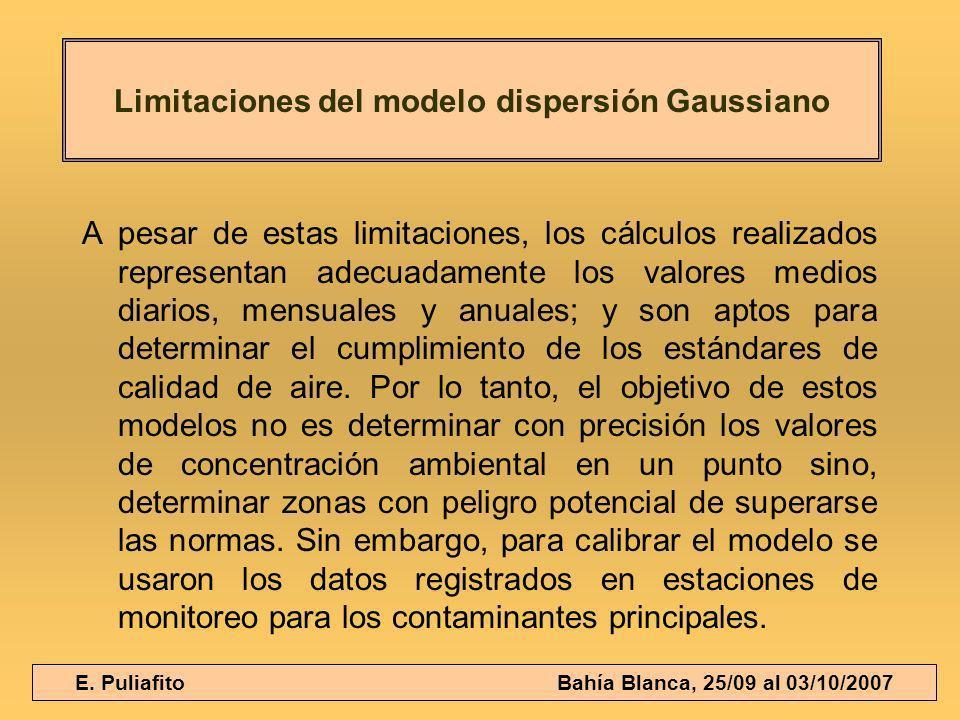 Limitaciones del modelo dispersión Gaussiano