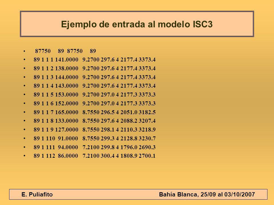 Ejemplo de entrada al modelo ISC3
