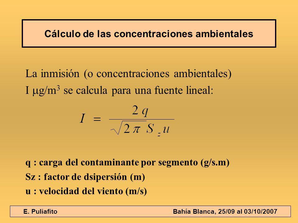 Cálculo de las concentraciones ambientales