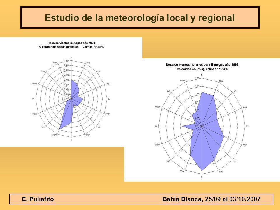 Estudio de la meteorología local y regional