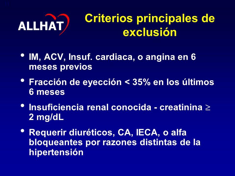 Criterios principales de exclusión