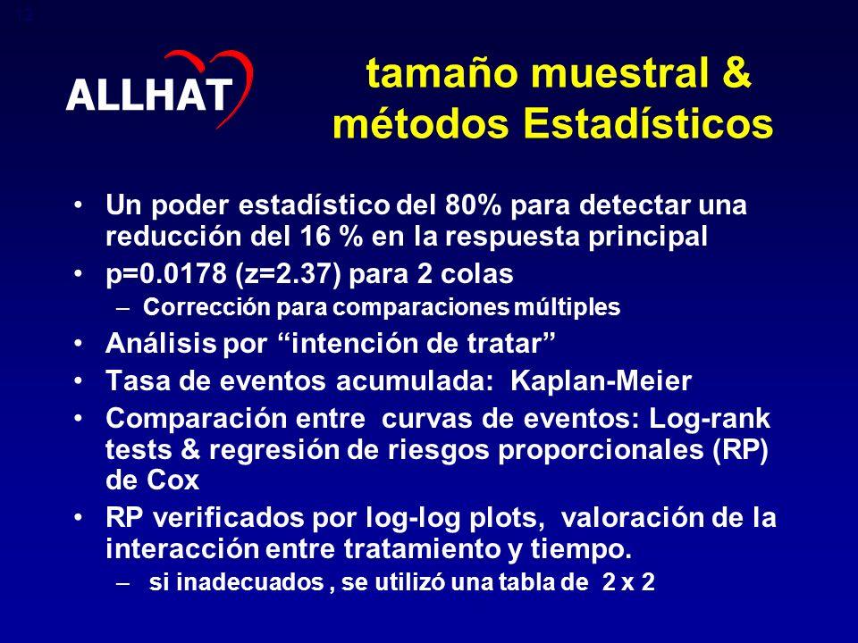 tamaño muestral & métodos Estadísticos
