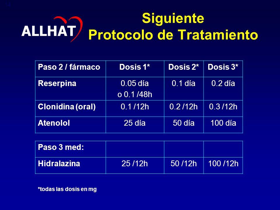 Siguiente Protocolo de Tratamiento
