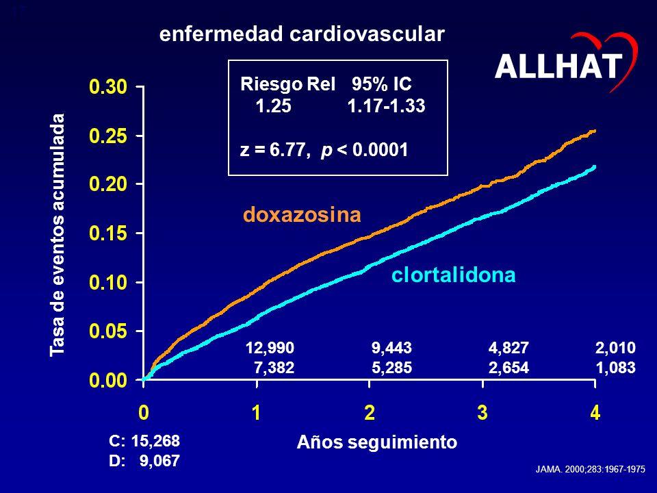 enfermedad cardiovascular Tasa de eventos acumulada