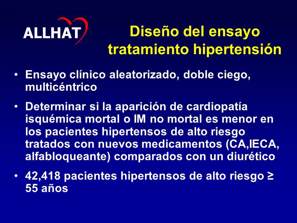 Diseño del ensayo tratamiento hipertensión