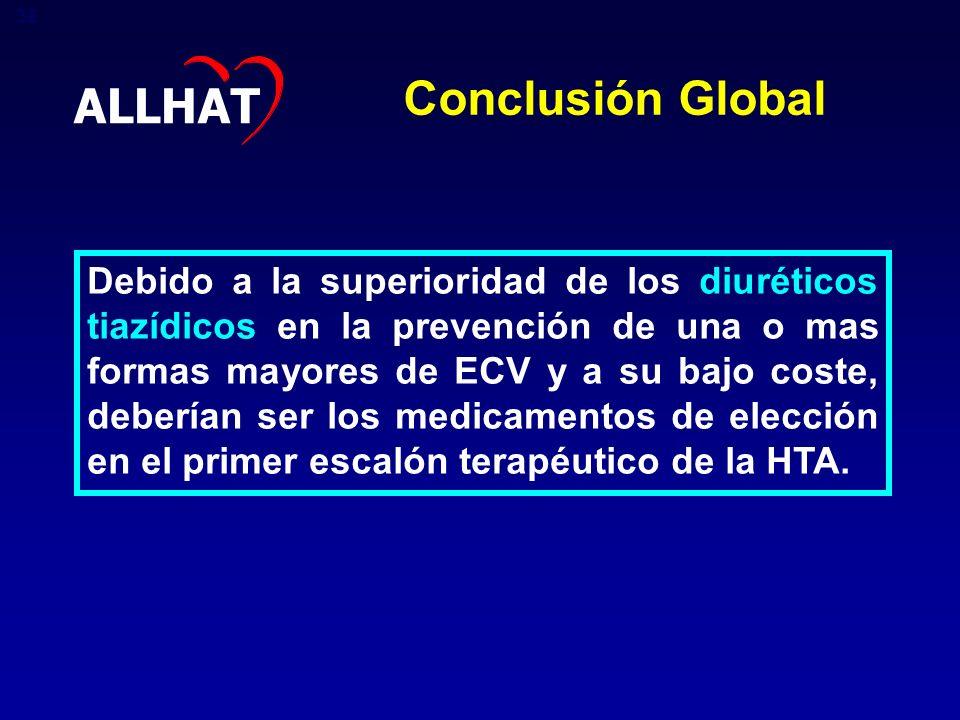 Conclusión Global ALLHAT