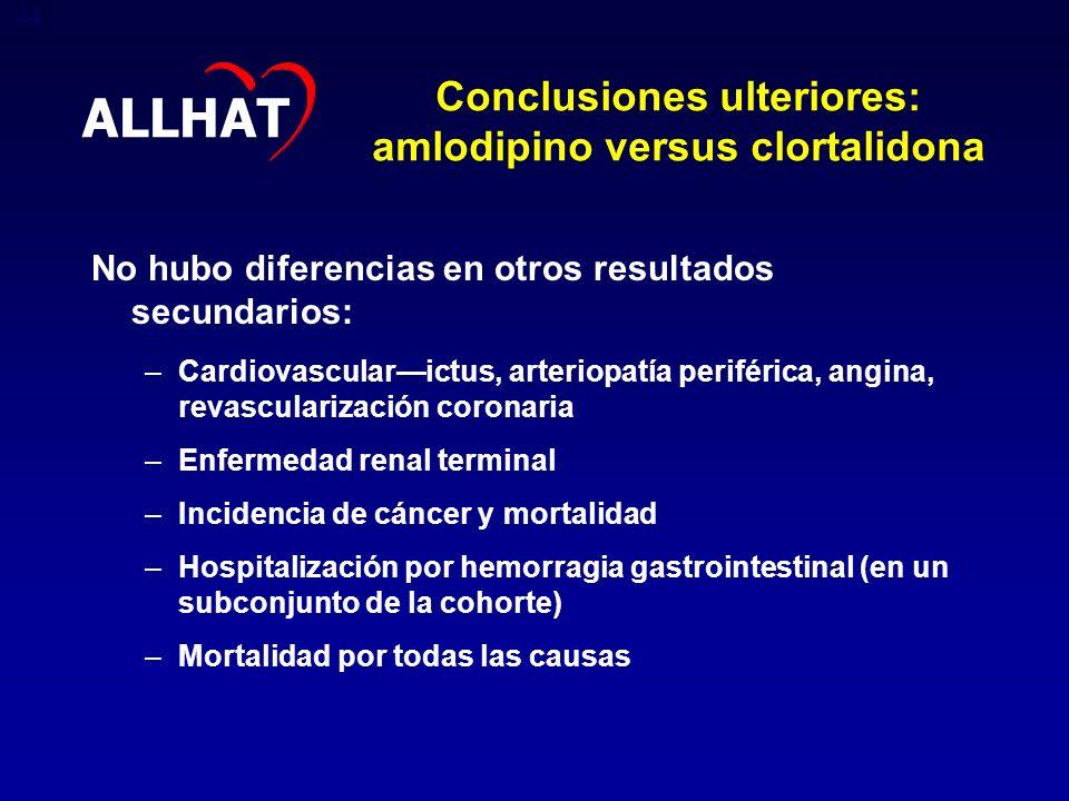 Conclusiones ulteriores: amlodipino versus clortalidona