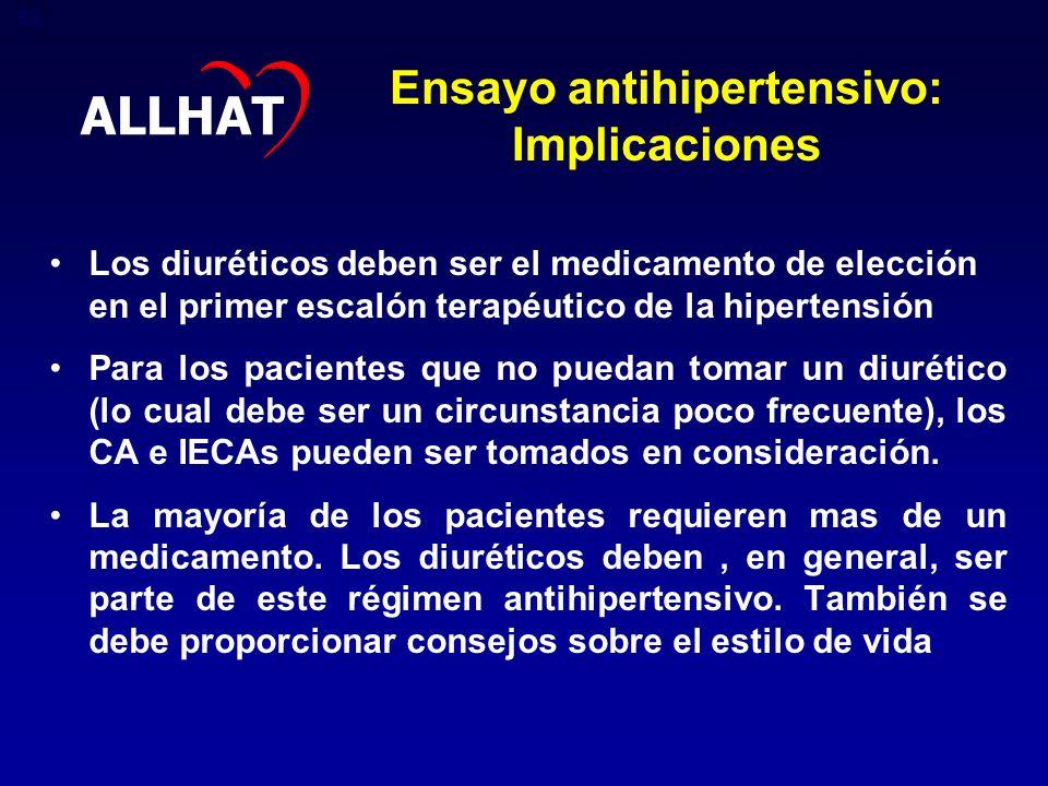 Ensayo antihipertensivo: Implicaciones