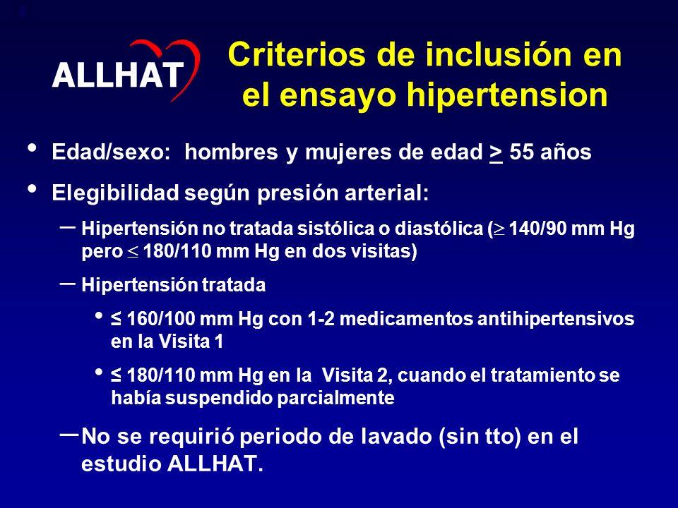 Criterios de inclusión en el ensayo hipertension