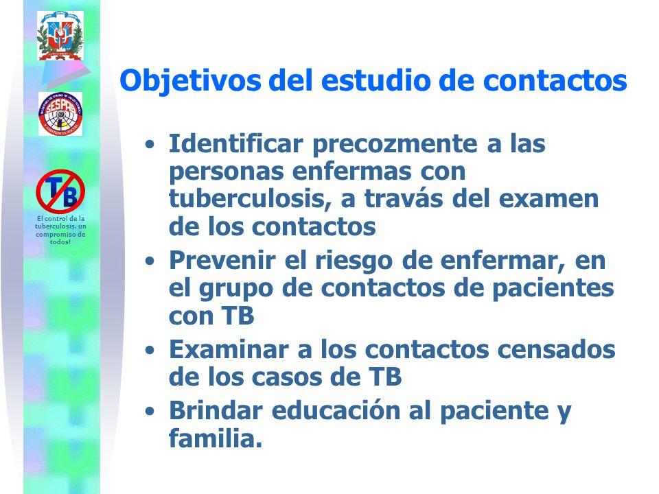 Objetivos del estudio de contactos