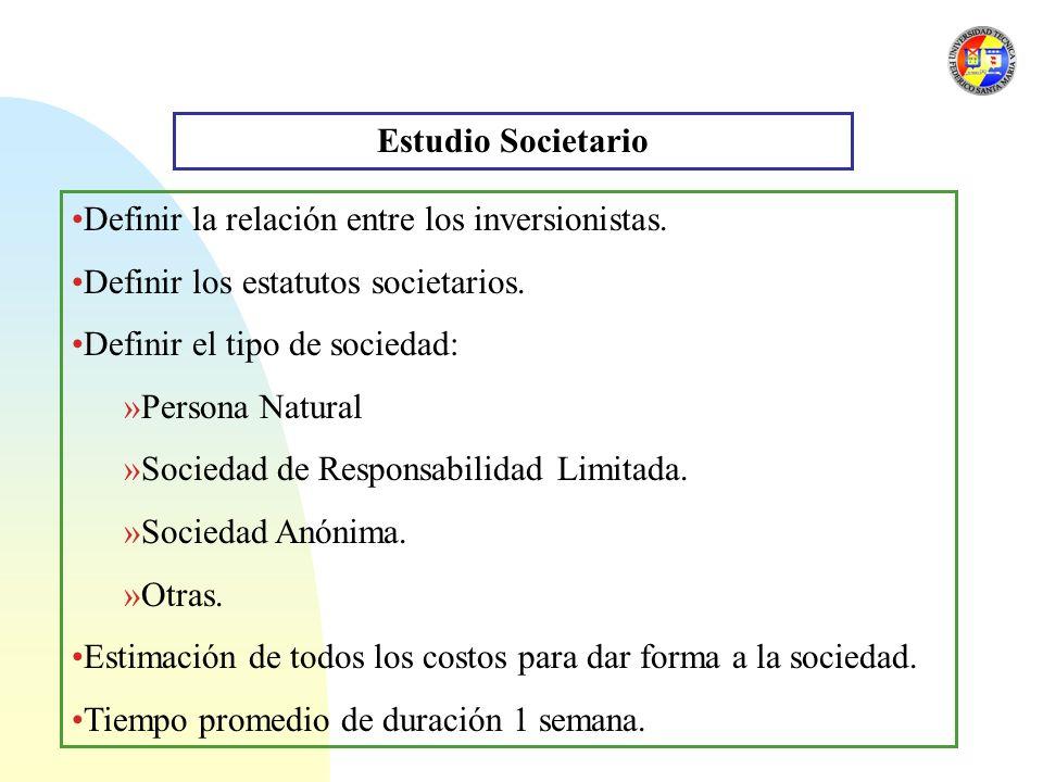 Estudio Societario Definir la relación entre los inversionistas. Definir los estatutos societarios.