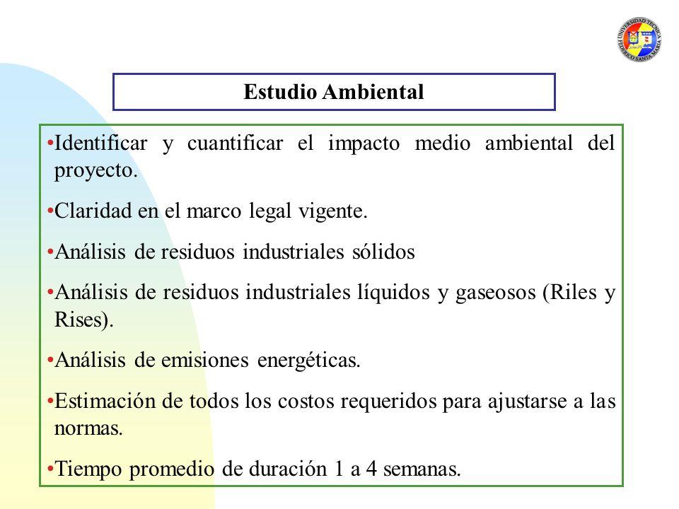 Estudio Ambiental Identificar y cuantificar el impacto medio ambiental del proyecto. Claridad en el marco legal vigente.