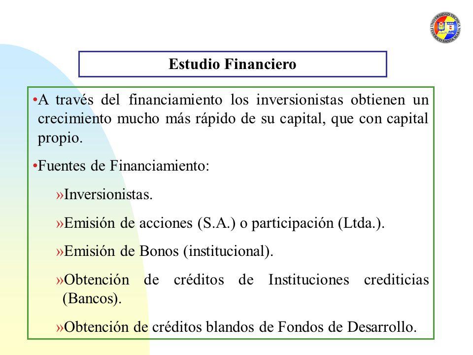 Estudio Financiero A través del financiamiento los inversionistas obtienen un crecimiento mucho más rápido de su capital, que con capital propio.