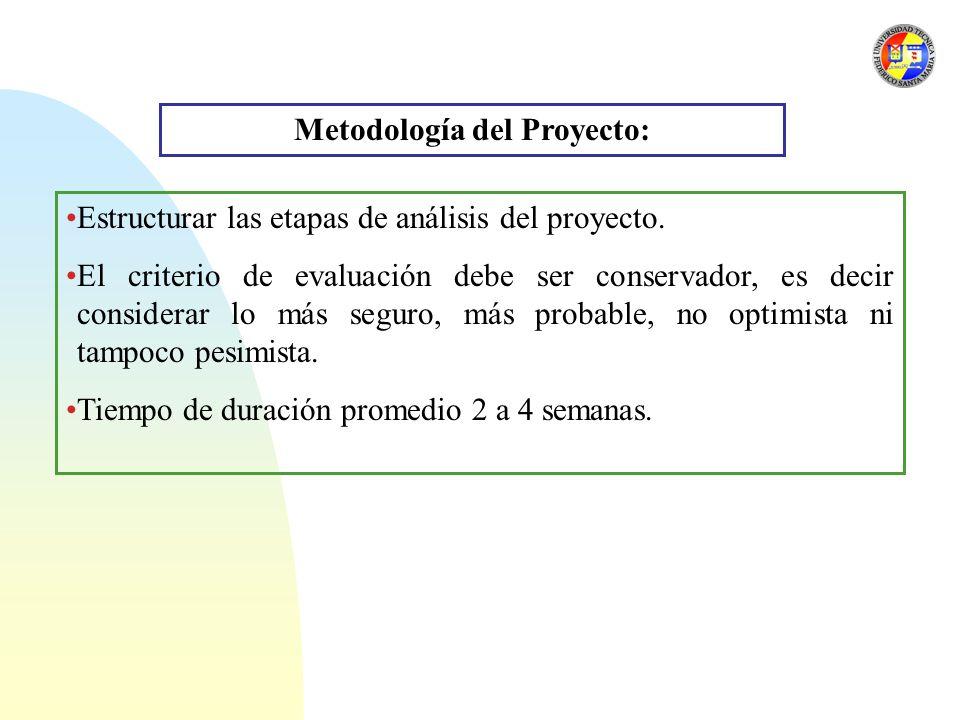 Metodología del Proyecto: