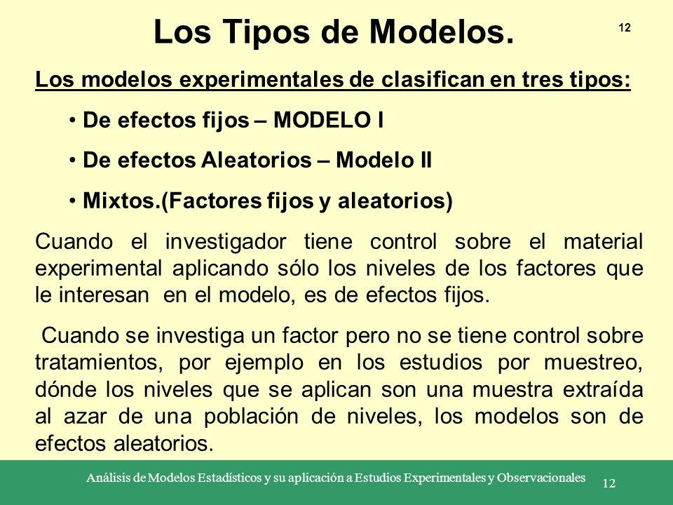 Los Tipos de Modelos. 12. Los modelos experimentales de clasifican en tres tipos: De efectos fijos – MODELO I.