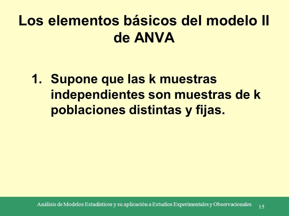 Los elementos básicos del modelo II de ANVA
